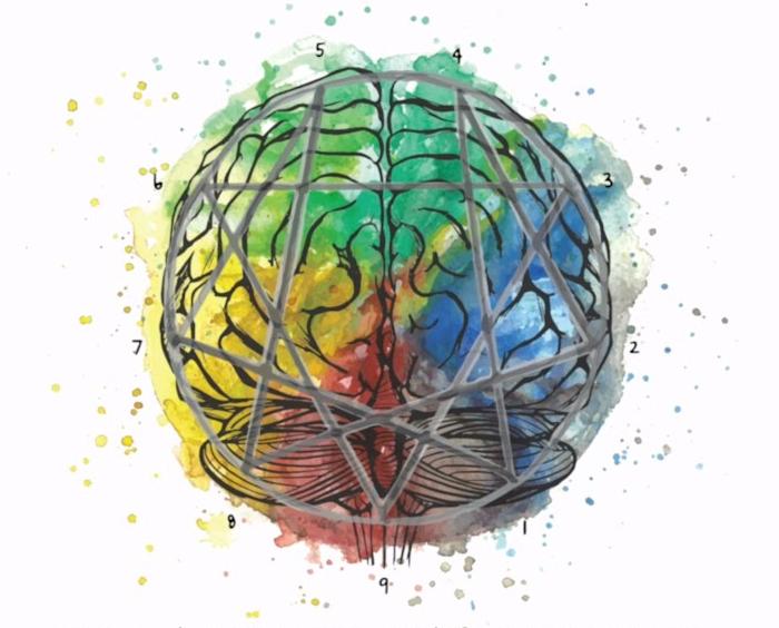 ენეაგრამა- ინდივიდის 9 ფსიქოლოგიური  პორტრეტი - რომელია თქვენი?